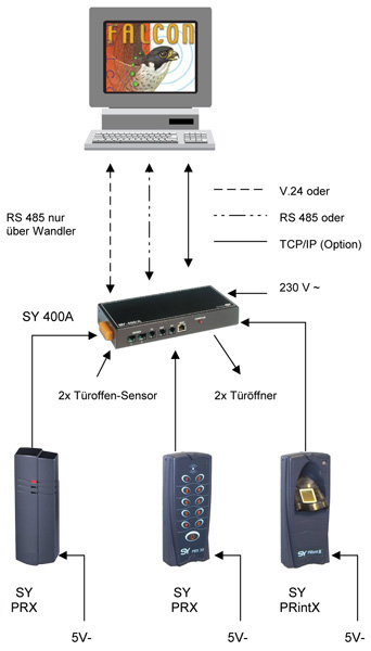 SY400A_Software